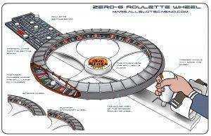 zero-g roulette