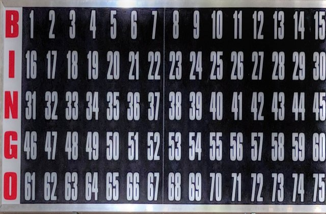 Manitoba Bingo And Gaming Halls To Reopen
